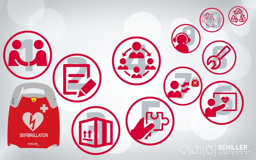 Cycle_gestion_DAE defibrillateur