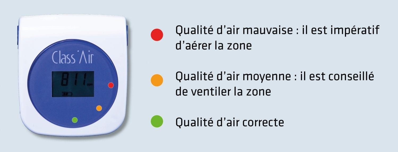 qualité air intérieur